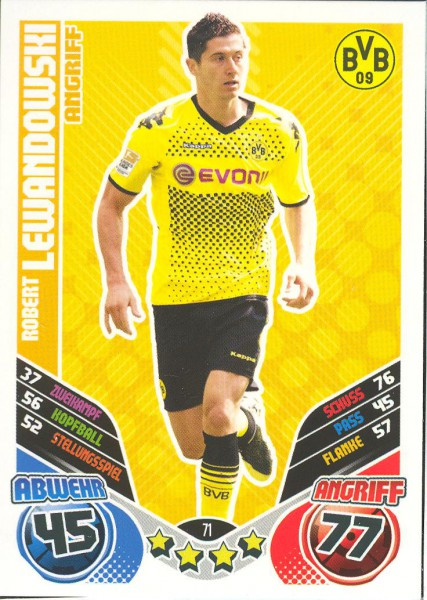 Robert Lewandowski - Match Attax 11/12